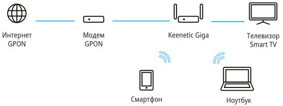 gpon01.png