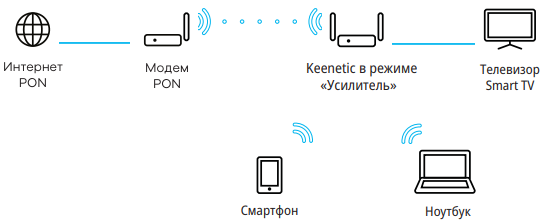 gpon-repeater.png
