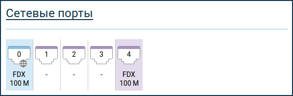 monitor-ports.png